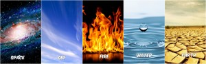 Аюрведа пет елемента | Ayurveda Bansko