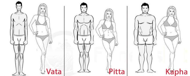 Три типа телосложение според Аюрведа